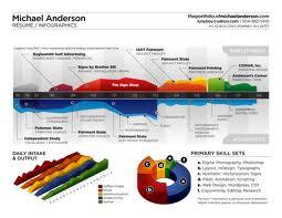 infografikcv