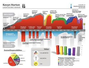 infografikcv2