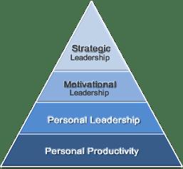 Total Leader