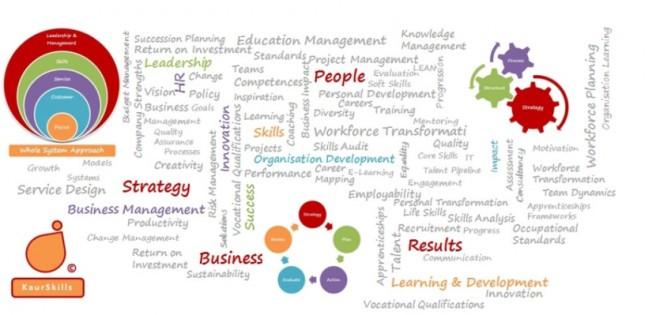 CareerStrategyPlanning